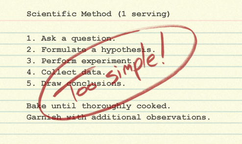The Scientific Method Revisited The Berkeley Science Review