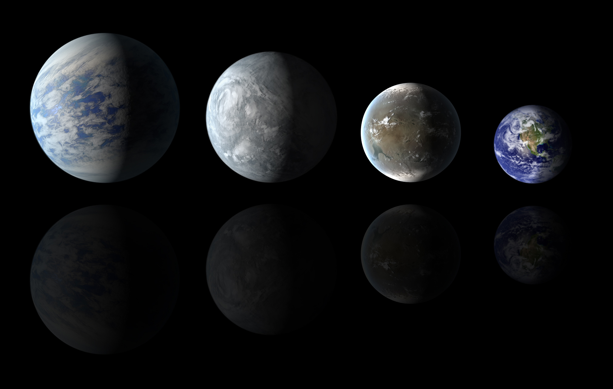 An artistic rendering comparing Earth (far left, smallest) to what other Earth-like planets could look like. In Petigura and colleagues' analysis, they defined Earth-like planets as ones that are similar to the Earth in size and distance from their suns. credit: NASA