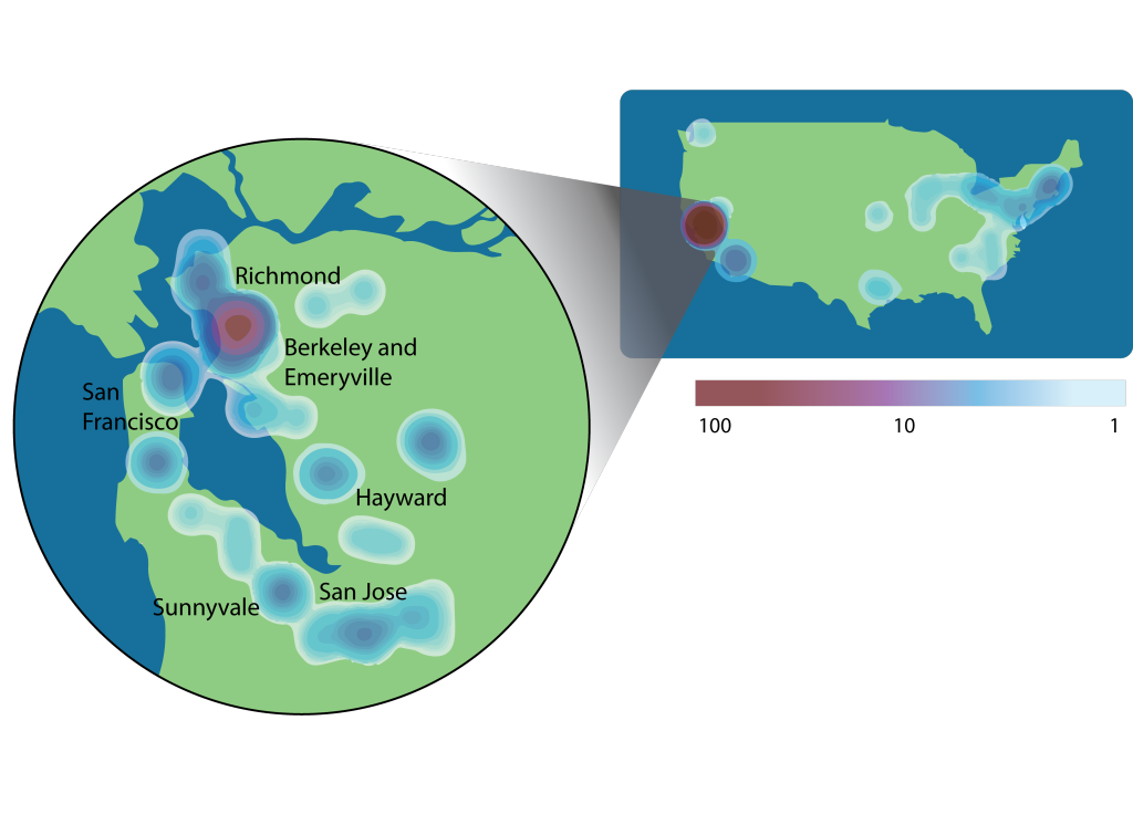 A heatmap of the number of startups with UC Berkeley-associated intellectual property reveals an interesting pattern. While many startups are located in the South Bay - the traditional Silicon Valley hotspot - there is an intense concentration of Berkeley associated startups in the East Bay. Particularly in the cities of Berkeley and Emeryville.
